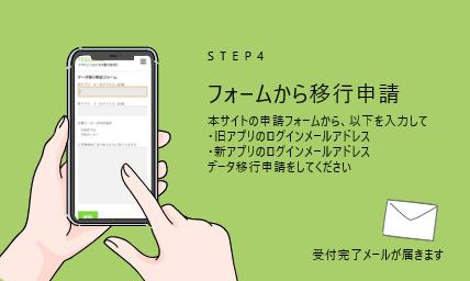 Step4.データ移行申請